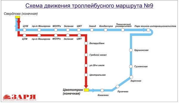 Новый троллейбусный маршрут