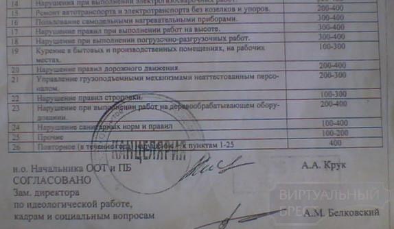 На Брестском электроламповом заводе ввели собственную систему штрафов