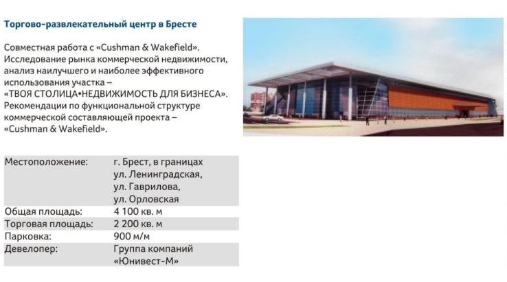 Началось строительство торгово-развлекательного центра по ул. Гаврилова