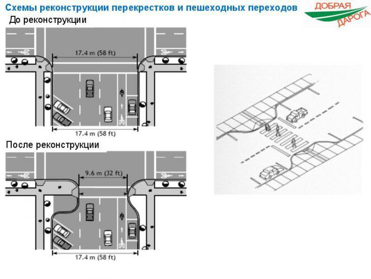 """Минск планирует отказаться от """"спящих полицейских"""""""