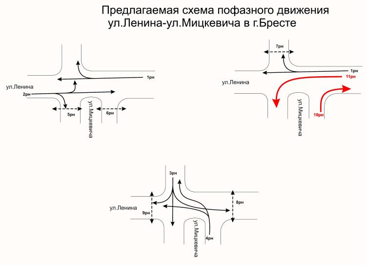 Изменили режим работы светофора на перекрёстке ул. Ленина-Мицкевича-Леваневского