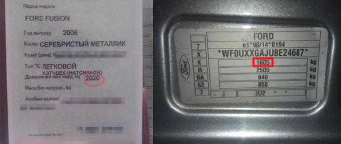 Автовладелец обнаружил ошибку в техпаспорте и вернул переплату дорожного сбора