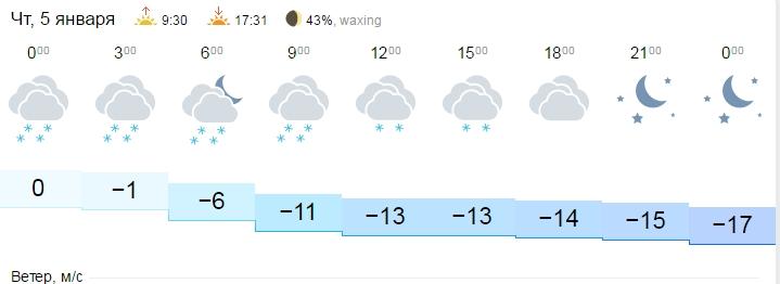 Резкое снижение температуры воздуха ожидается в Бресте
