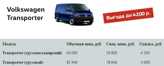 Volkswagen распродает всё за три дня?