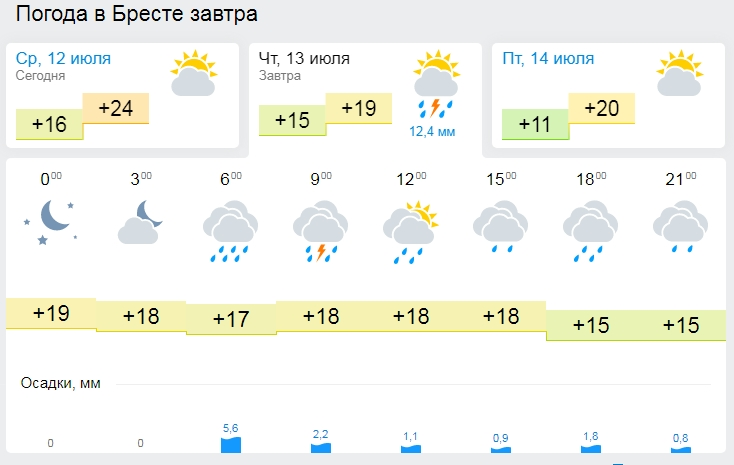 Штормовое предупреждение: 13 июля в Беларуси ожидаются грозы, град и сильные ливни