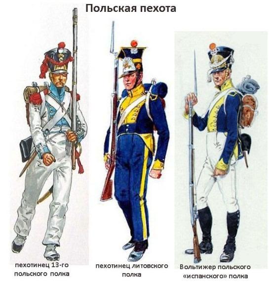 Брест-литовск в 1812 году (часть 2). Оккупационный режим