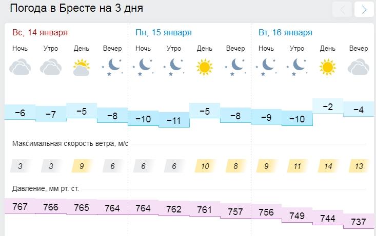 В понедельник в стране будет до -14°C мороза и гололедица