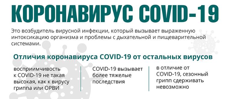 Эпидемиологическая ситуация по короновирусной инфекции в Брестской области на 16 марта