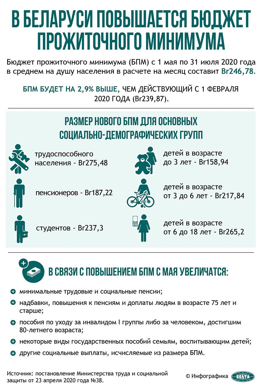 Детские пособия, социальные пенсии, доплаты и надбавки пенсионерам увеличили с 1 мая