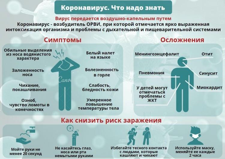 В Пружанском в районе 10 человек имеют положительный тест на ковид-19. Комментируетглавврач Пружанской ЦРБ