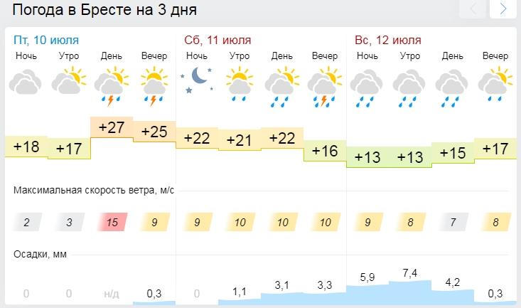 В выходные холодина и дождь - объявлен оранжевый уровень
